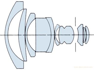 CONTAX Distagon T* 18mm F4