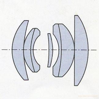 CONTAX G PlanarT* 35mm F2