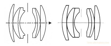 MINOLTA M-ROKKOR 40mm F2 elements