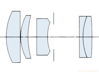 CONTAX Sonnar T*100mm F3.5